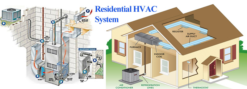 Why upgrading your company s hvac system is a good idea for What is the best heating system for a house